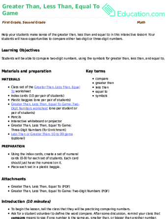 Greater than less than equal to game lesson plan - Game design lesson plans for teachers ...