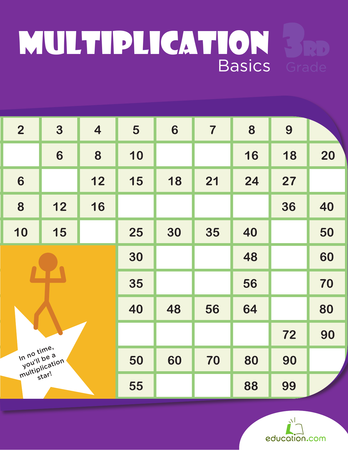 Multiplication Basics