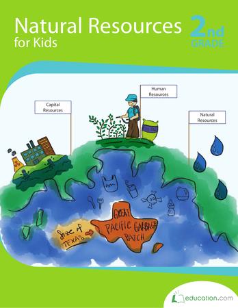 Natural Resources For Kids Workbook Education Com